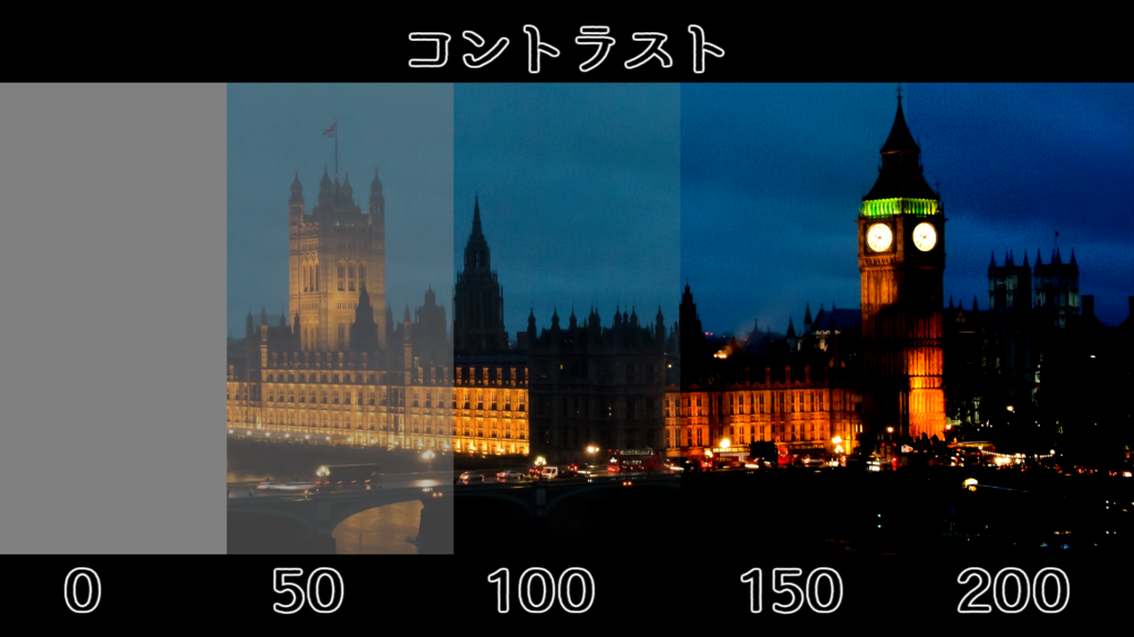 aviutl 色調編集 コントラスト0~200